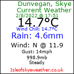 Dunvegan Weather Data